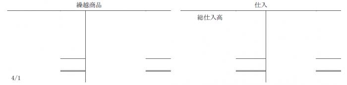 商品売買勘定(簿記2級)