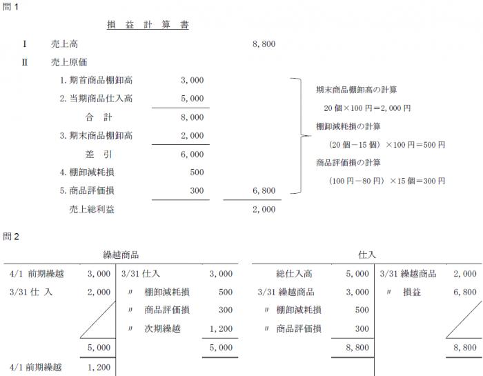 商品売買総合問題解答(簿記2級)