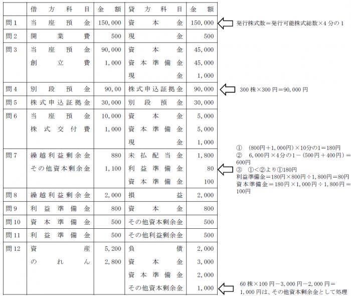 純資産問題解答(簿記2級)