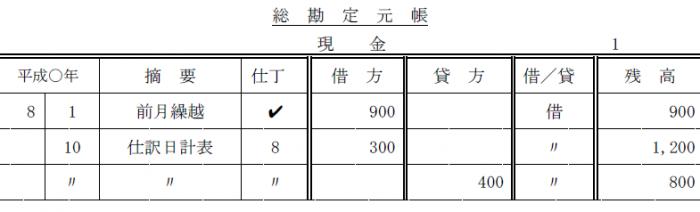 仕訳日計表(総勘定元帳)