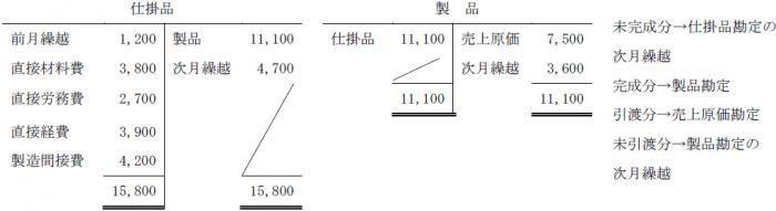 個別原価計算問題解答2(簿記2級)