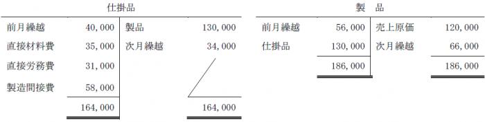 個別原価計算問題3解答(簿記2級)