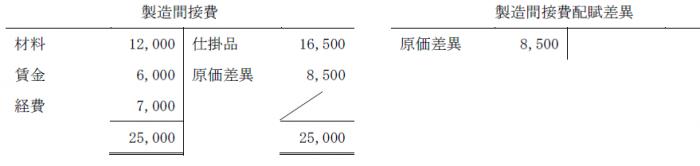 個別原価計算問題8解答1(簿記2級)