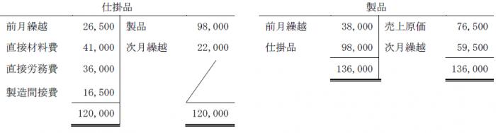 個別原価計算問題8解答2(簿記2級)