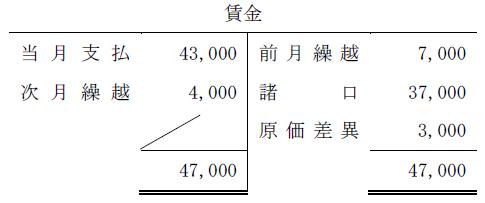 労務費問題解答1(簿記2級)
