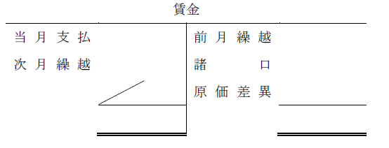 労務費問題1(簿記2級)