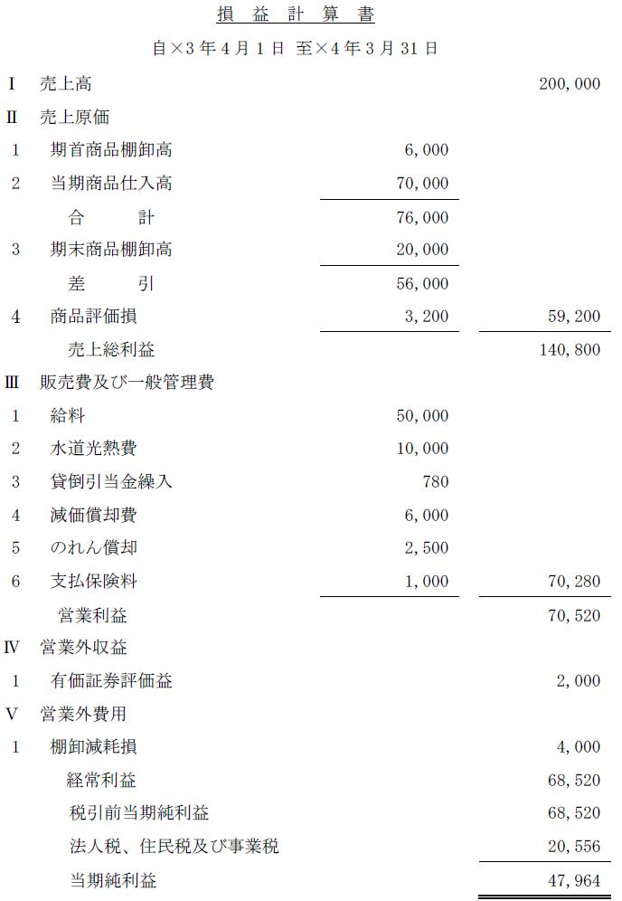 損益計算書作成問題解答(簿記2級)