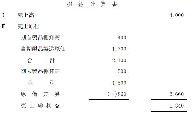 損益(簿記2級)