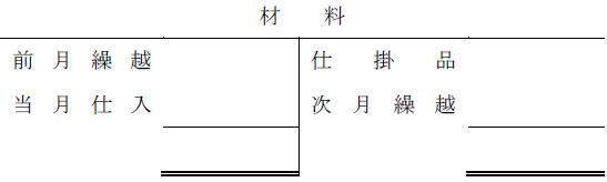 材料費(簿記2級)