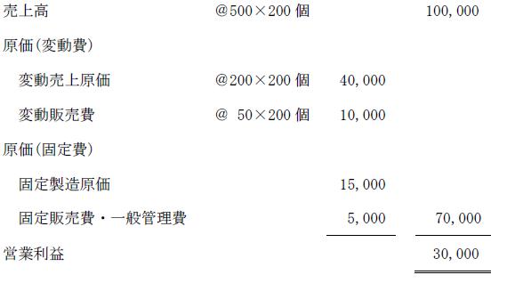 直接原価計算問題4