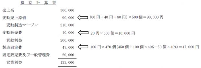 直接原価計算問題6解答