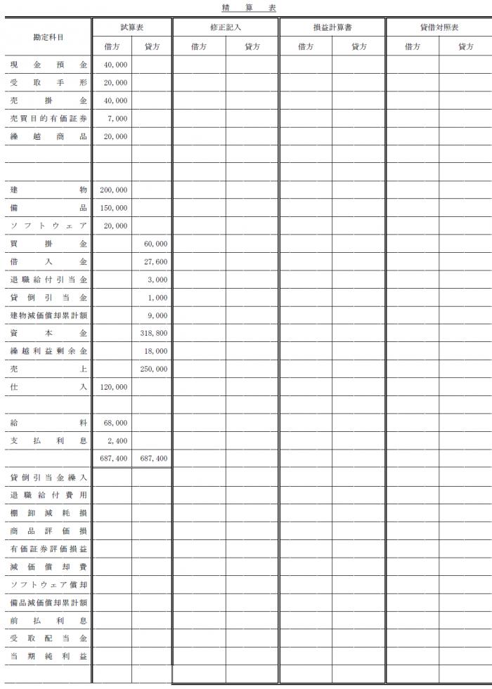 精算表作成問題(簿記2級)