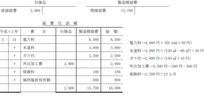 経費仕訳帳解答(簿記2級)
