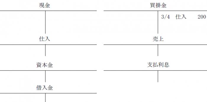 総勘定元帳1問題