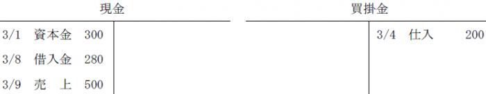 総勘定元帳1解答