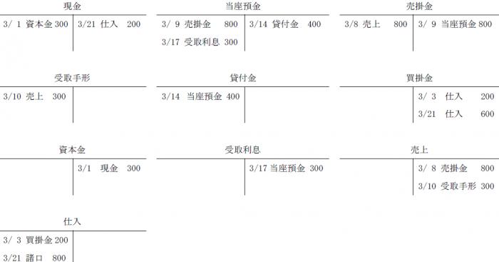 総勘定元帳2問題解答
