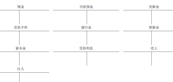 総勘定元帳2問題