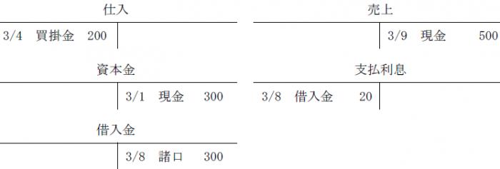 総勘定元帳2解答