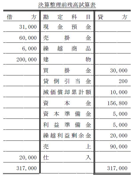 繰越試算表(簿記2級)