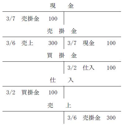 試算表問題1